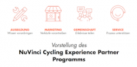 NuVinci Cycling Experience Partner